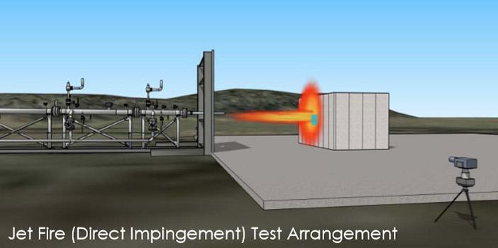 3D model of testing set-up
